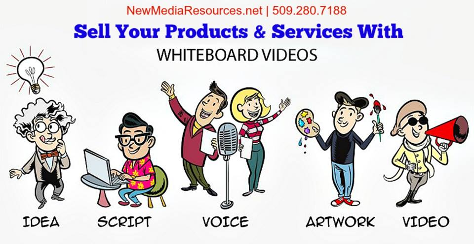 whiteboard animated explainer video
