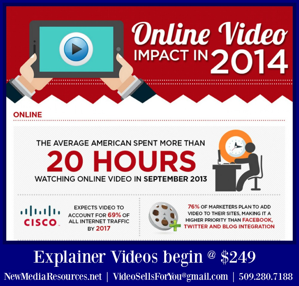 new media resources net online video viewing statistics for 2014 were greater than projected